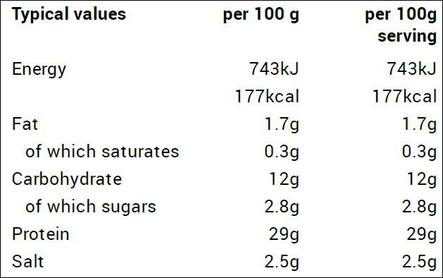 Chilli & Garlic Seitan Nutritional Values