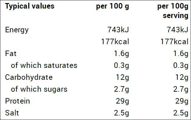 Classic Seitan Nutritional Values